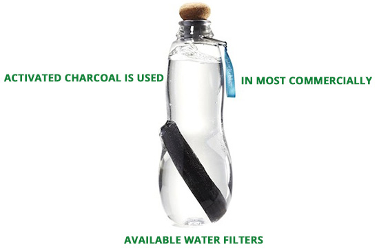 Activated charcoal used for water filtering